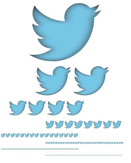 Moore's Law - Twitter