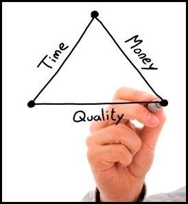 7 professionele principes voor 2015 - 2